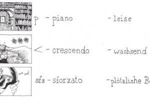 piano - crescendo - sforzato